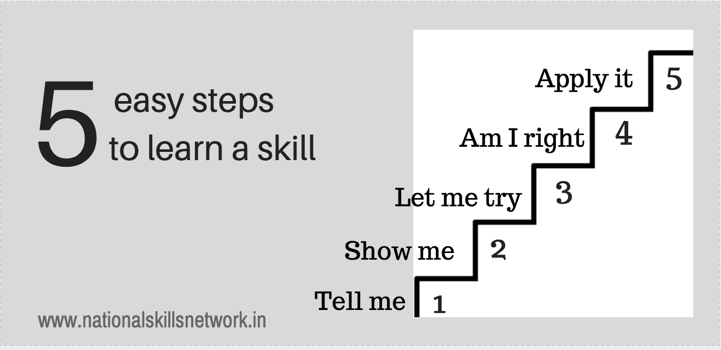 how to learn skills divi