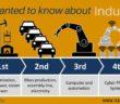 Digital skills for industry 4.0