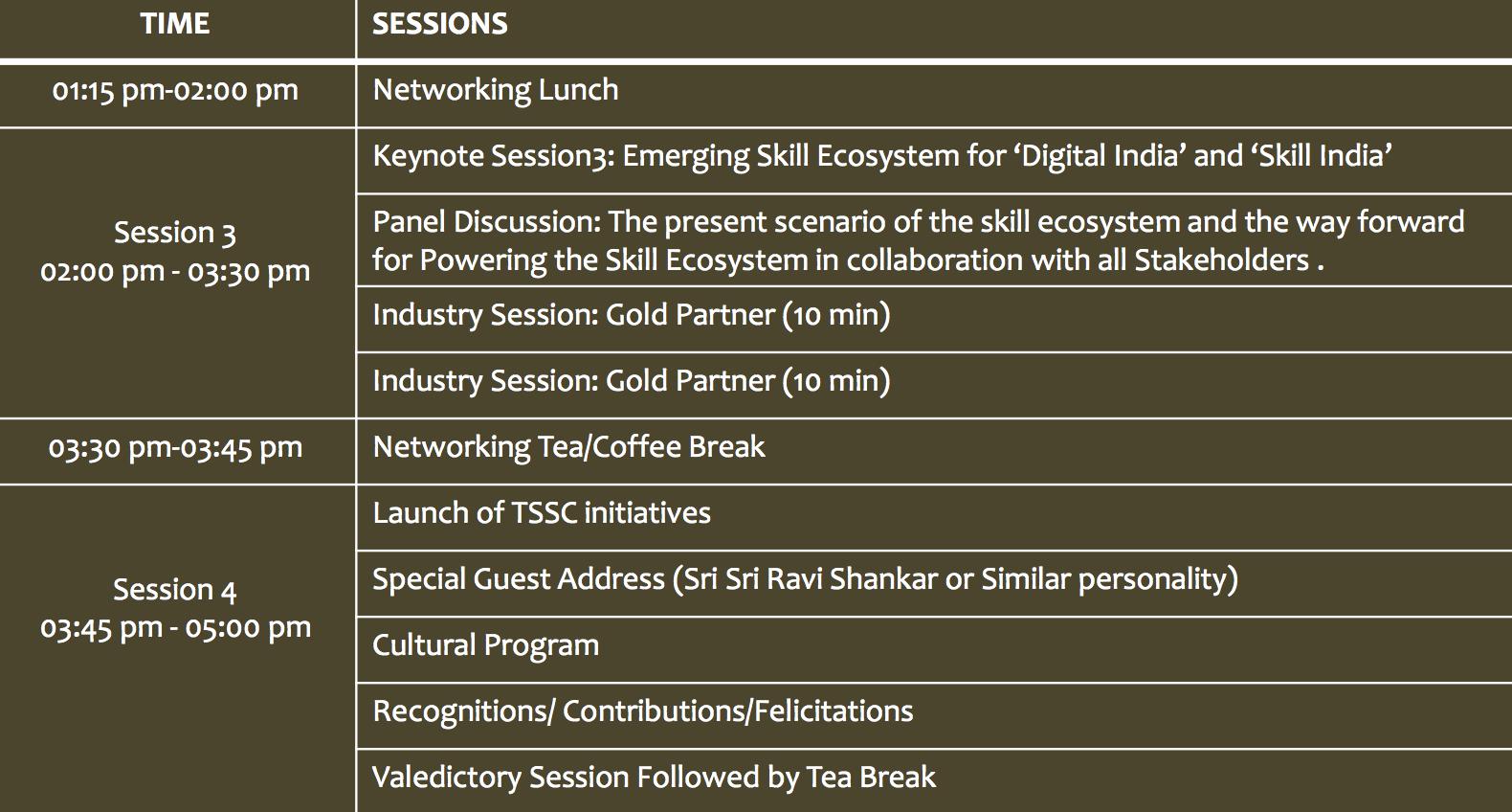Telecom Manthan session2