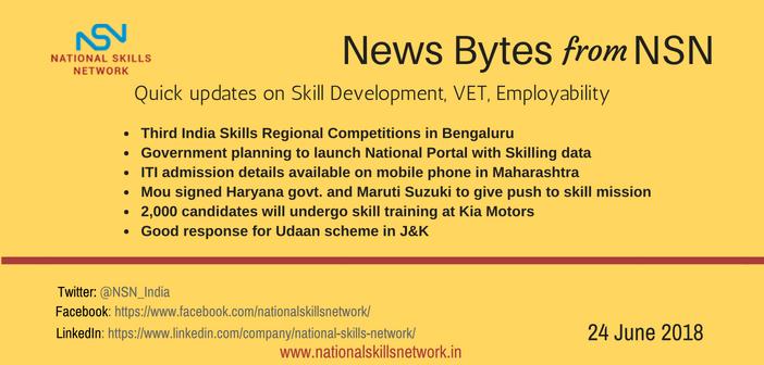 Skill News Bytes 24June