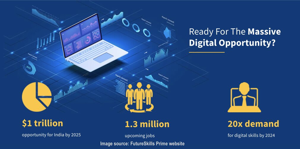 This platform connects Skill India with Digital India through digital fluency and upskilling